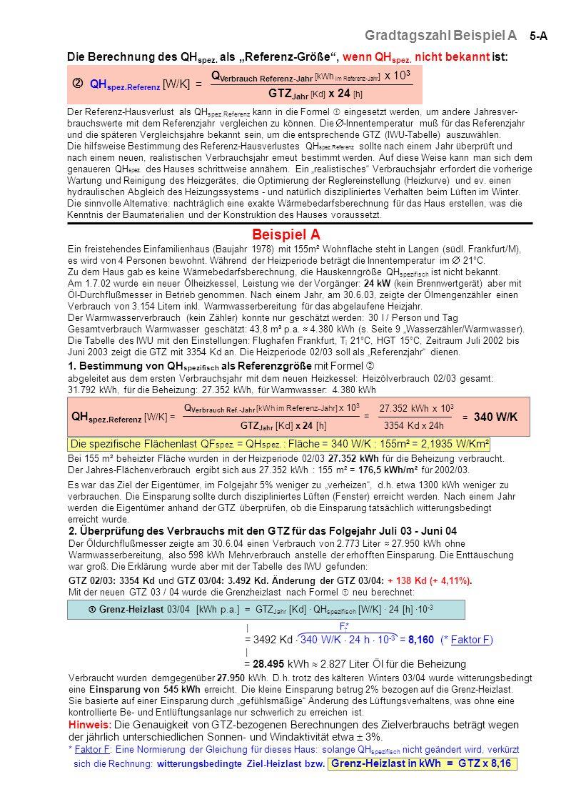 Beispiel A Gradtagszahl Beispiel A  QHspez.Referenz [W/K] = 5-A